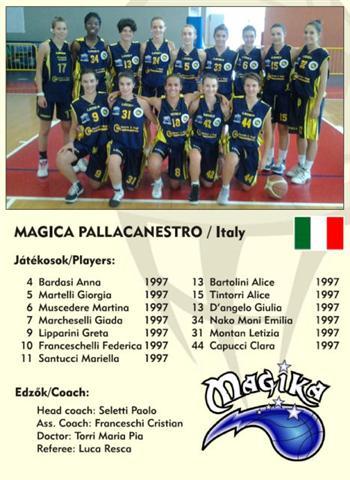 Magika Pallacanestro