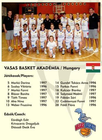 Vasas Basket Akadémia